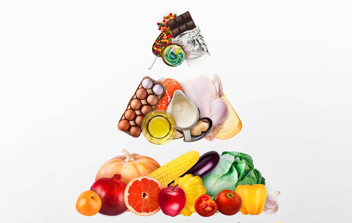 диета пирамида